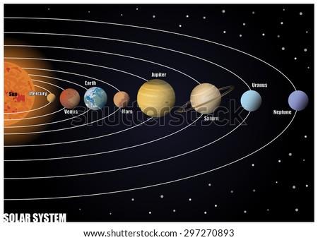 Diagram Solar System Stock Vector Royalty Free 297270893