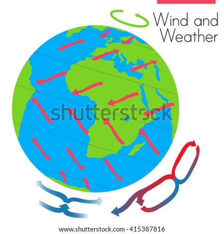 Diagram direction wind flows stock vector 415387816 shutterstock diagram of the direction the wind flows ccuart Images