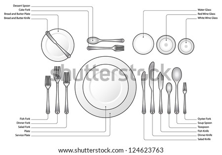 Diagram Place setting for a formal dinner with oyster soup fish and salad  sc 1 st  Shutterstock & Diagram Place Setting Formal Dinner Oyster Stock Vector (2018 ...