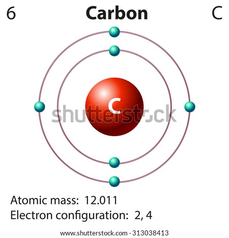 diagram representation element carbon illustration stock vector rh shutterstock com diagram for elements phase diagram for elements