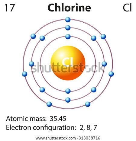 Diagram representation element chlorine illustration stock vector diagram representation of the element chlorine illustration ccuart Images