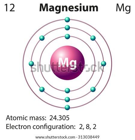 Diagram representation element magnesium illustration stock vector diagram representation of the element magnesium illustration ccuart Choice Image