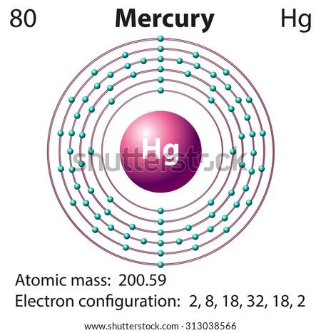 Diagram representation element mercury illustration stock vector diagram representation of the element mercury illustration urtaz Gallery