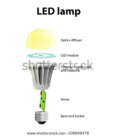 stock vector diagram showing the parts of a modern led lamp labeled 508848478 diagram showing parts modern led lamp stock vector 508848478 led grow light parts list at alyssarenee.co