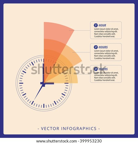 Dial chart template - stock vector