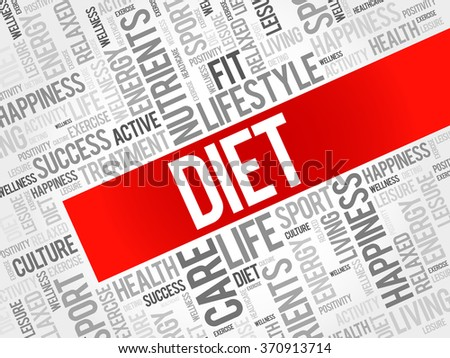 Diet word cloud background, health concept