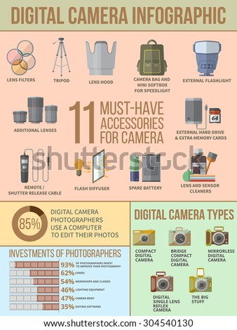 Digital camera infographic with a flat-style detalise icons of camera accessories, digital cameras and diagrams - stock vector