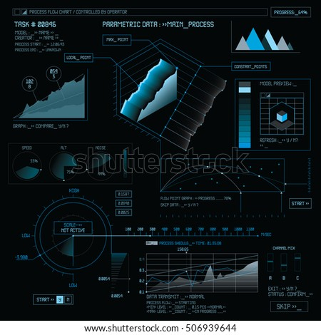 Digital hud interface screen. UI interface design. Chats and graphs. Business infographics