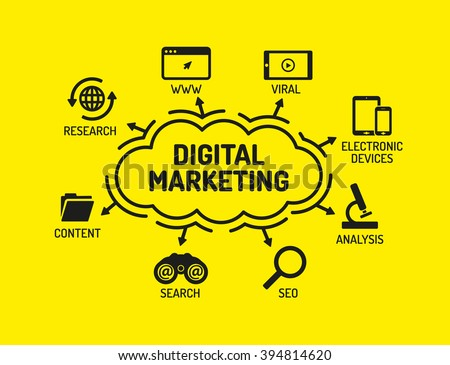 Digital Marketing. Chart with keywords and icons on yellow background - stock vector
