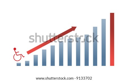 Disabled climbing the graph