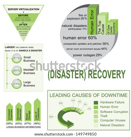 Disaster recovery info graphic  - stock vector