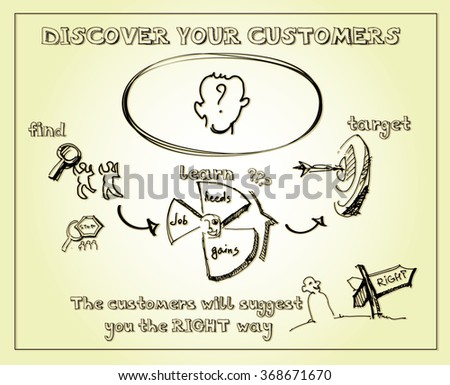 Discover customers business concept. Vector doodles - stock vector