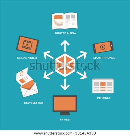Distributing content to different kinds of media and devices - flat design illustration - stock vector
