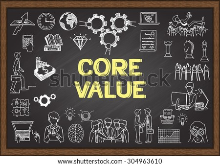 Doodle about core value on chalkboard. - stock vector