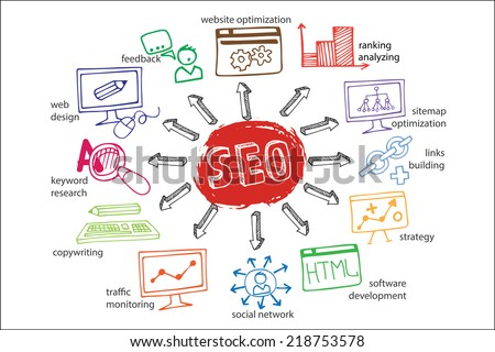 Doodle hand drown scheme main activities related to seo with sketchy icons.Business concept . Vector illustration - stock vector