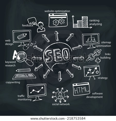 Doodle hand drown scheme main activities related to seo with sketchy icons on Chalckboard.Business concept . Vector illustration - stock vector