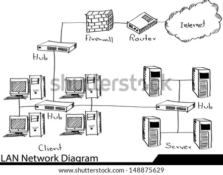 Doodle lan network diagram vector illustrator stock vector 148875629 doodle lan network diagram vector illustrator sketched eps 10 ccuart Image collections