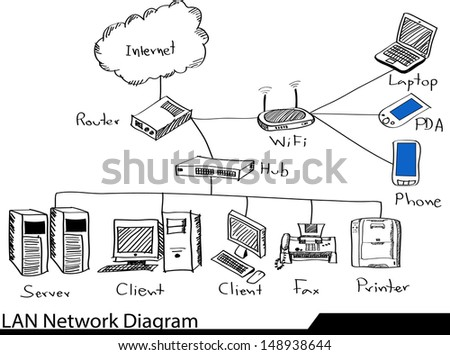 lan network stock images  royalty