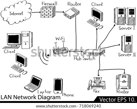 doodle lan network icons vector illustrator sketched eps 10