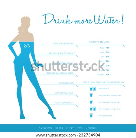 Drink more water every day - stock vector