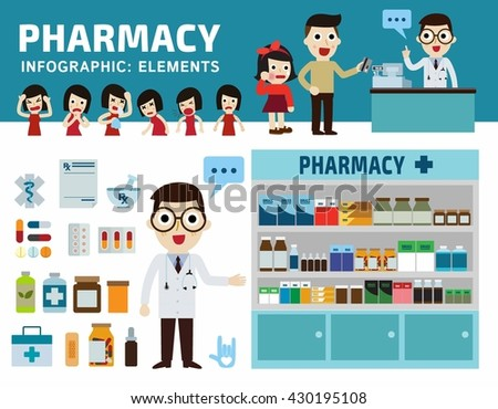 Drugs icons set isolated on white background Pills capsules and prescription bottles Pharmacy drugstore.Infographic elements. Pharmacist and patient flat vector illustration. Wellness medical concept  - stock vector