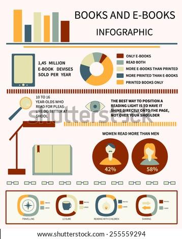 e-books vs printed books infographic - stock vector