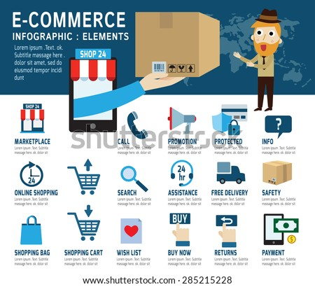 E-commerce, Set of shopping icons .
