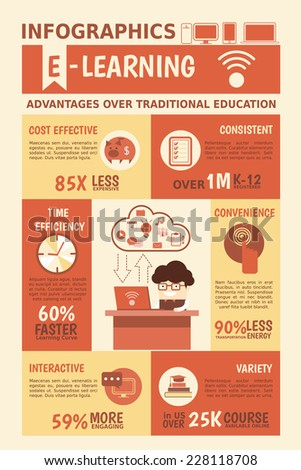 E-learning infographics about online education advantages over traditional education - stock vector