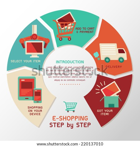 E-Shopping Step by Step Vector Illustrator - stock vector