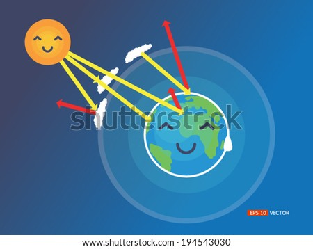 Earth atmosphere greenhouse effect scheme sun stock vector 194543030 earth atmosphere greenhouse effect scheme with sun rays and planet vector cartoon eps 10 ccuart Images