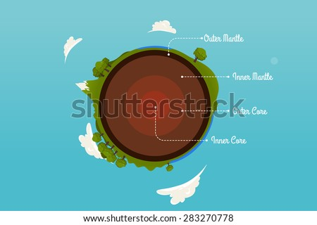 Earth cross-section illustration - stock vector