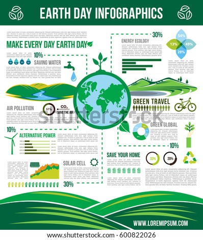 Earth day global infographics on nature image vectorielle for Energy conservation facts