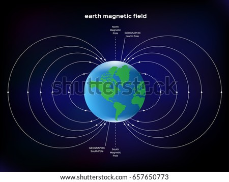 Earth magnetic field vector stock vector 657650773 shutterstock earth magnetic field vector ccuart Image collections