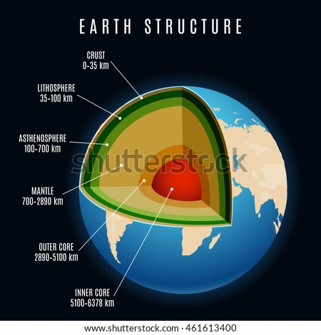 Earth Crust Stock Images, Royalty-Free Images & Vectors | Shutterstock