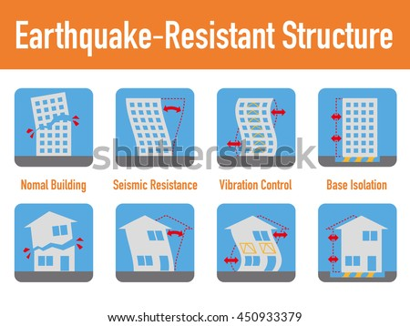 Civil Project on Earthquake vibration control using modified frame-shear wall