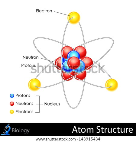 easy to edit vector illustration of atom structure - stock vector