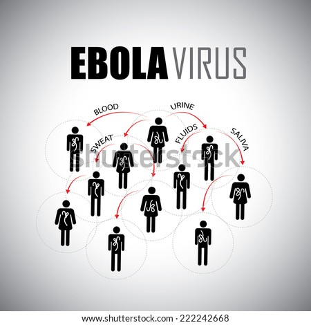 ebola epidemic concept of spreading among people - vector graphic icon. This graphic illustrates how the virus spreads thru body fluids like saliva, sweat, blood, urine, semen, etc - stock vector
