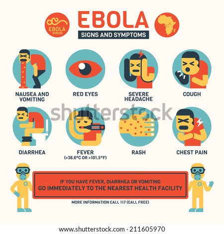 Ebola Symptoms and Signs Infographics - stock vector