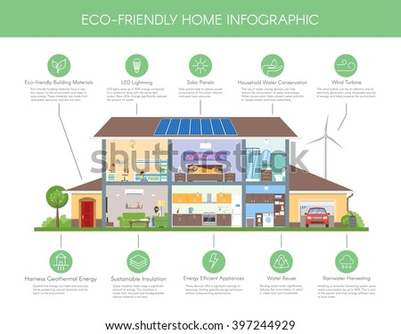 ecofriendly home infographic concept vector illustration. Black Bedroom Furniture Sets. Home Design Ideas