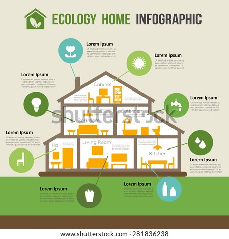 Eco-friendly home infographic. Ecology green house. House in cut. Detailed modern house interior. Rooms with furniture.  Flat style vector illustration. - stock vector
