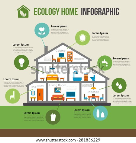 Ecofriendly Home Infographic Ecology Green House Stock