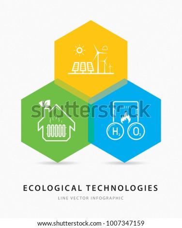 Ecofriendly House Heating Eco Energy Infographic Stock Vector ...