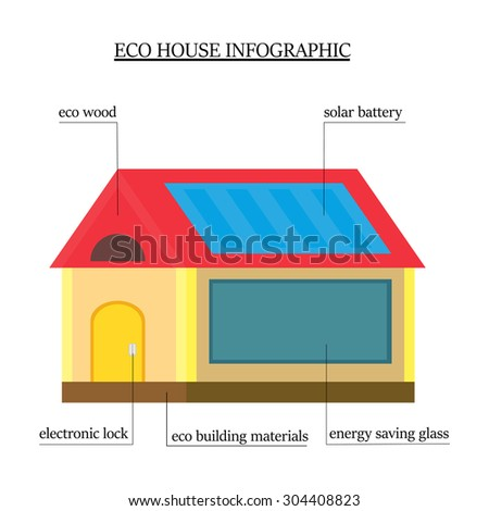 Eco friendly building materials stock photos royalty for Eco building supplies