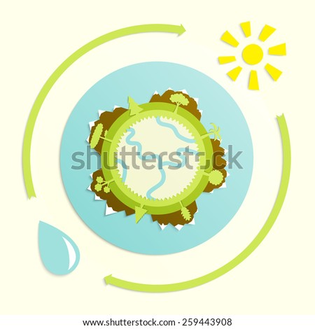 ecological concept- rotation water,  globe with trees, atmosphere and sun, simple applique, vector illustration - stock vector