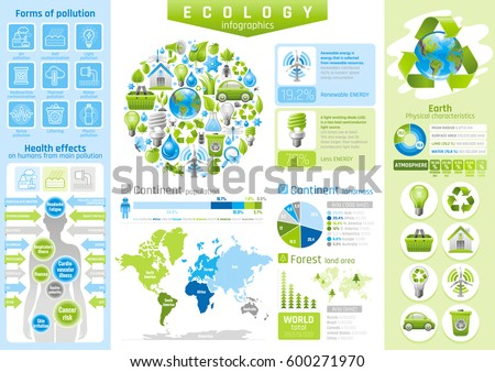 soil pollution stock images  royalty free images  u0026 vectors Pollution On Animals stock vector ecological icon set infographics diagram green icons isolated background environment protection 600271970