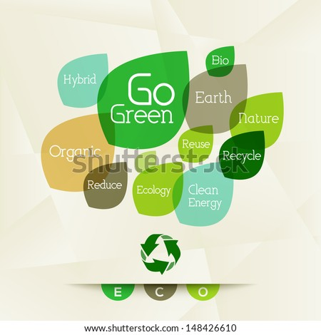 Ecology concept related words in tag cloud - stock vector