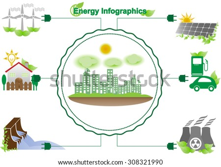 Ecology Concept Vector infographic  of Energy and Environment