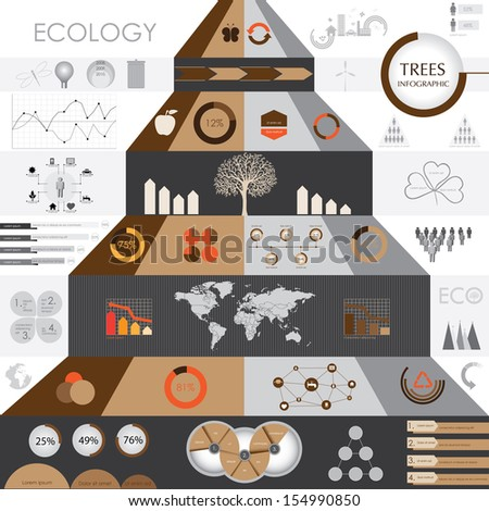 Ecology info graphic system with world map and charts, icons, statistics