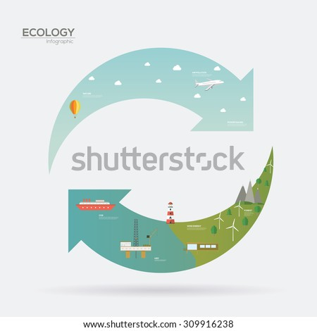Ecology Infographic concept. Vector illustration  - stock vector