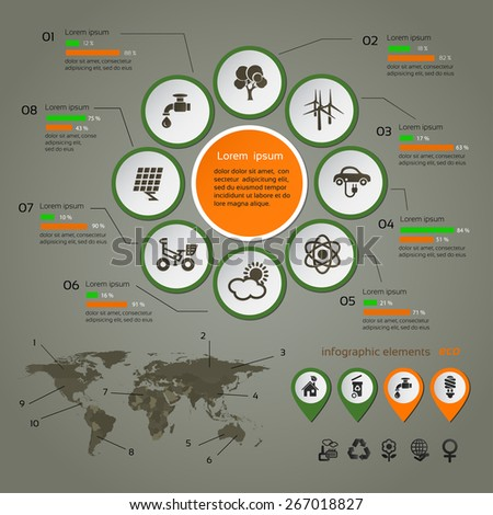 Ecology infographic with map, web design, vector